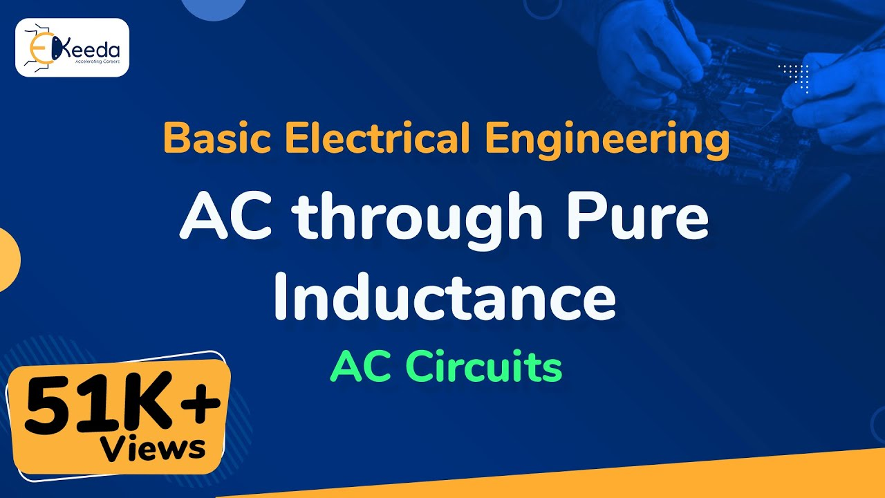 Ac Through Pure Inductance Circuits Basic Electrical Inductors In Dc Explained Electronic Circuit Projects Acthroughpureinductance Accircuits Basicelectricalengineering