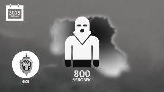 СКОЛЬКО РУССКИХ ВОЮЮТ В СИРИИ?