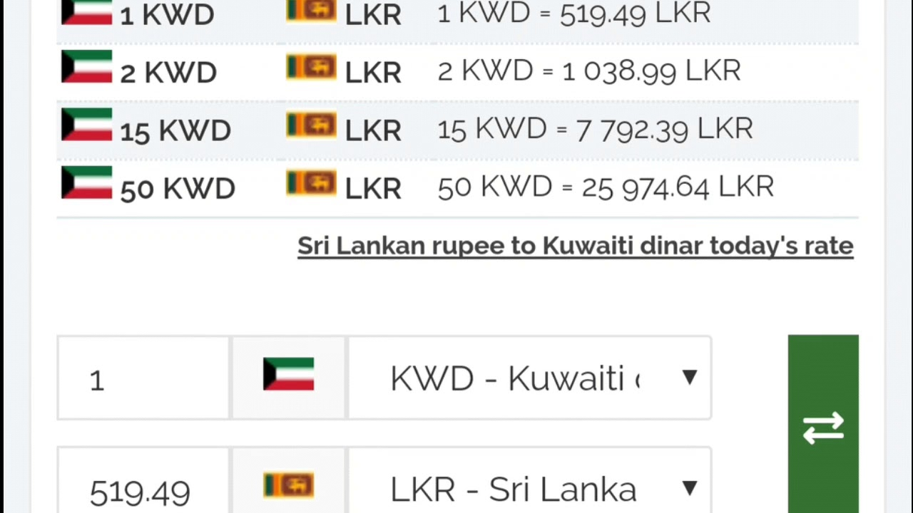 Kuwait Dinar Exchange Rate Today Sri Lanka 01 04 2018