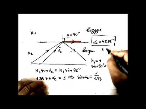 Физика. Оптика.Призма и преломление света - YouTube f804083bdfa10