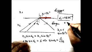 Физика. Оптика.Призма и преломление света