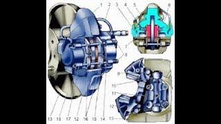 Замена передних тормозных колодок ваз 2101-2107,все тонкости данной операции.