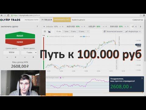Моя торговля на бинарных опционах. Путь к 100.000 руб. 2. OLYMP TRADE