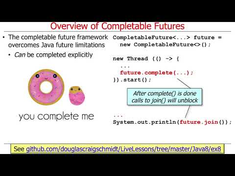 Overview of Java 8 Completable Futures (Part 1)