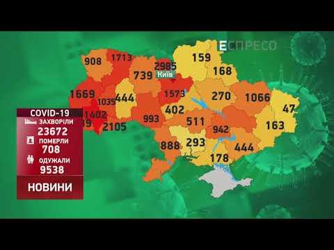 Коронавірус в Україні: статистика за 31 травня