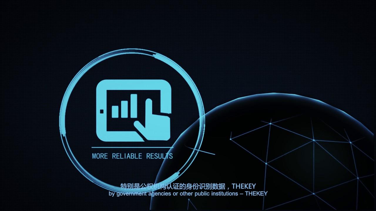 thekey cryptocurrency price