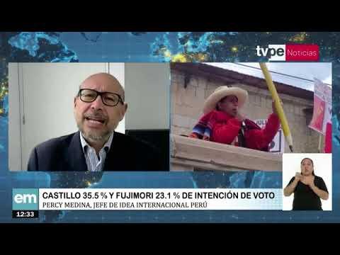 Pedro Castillo 35.5 % y Keiko Fujimori 23.1 % de intención de voto