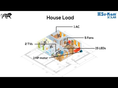 Easy Calculation of Electricity Units consumed by Appliances at home In India