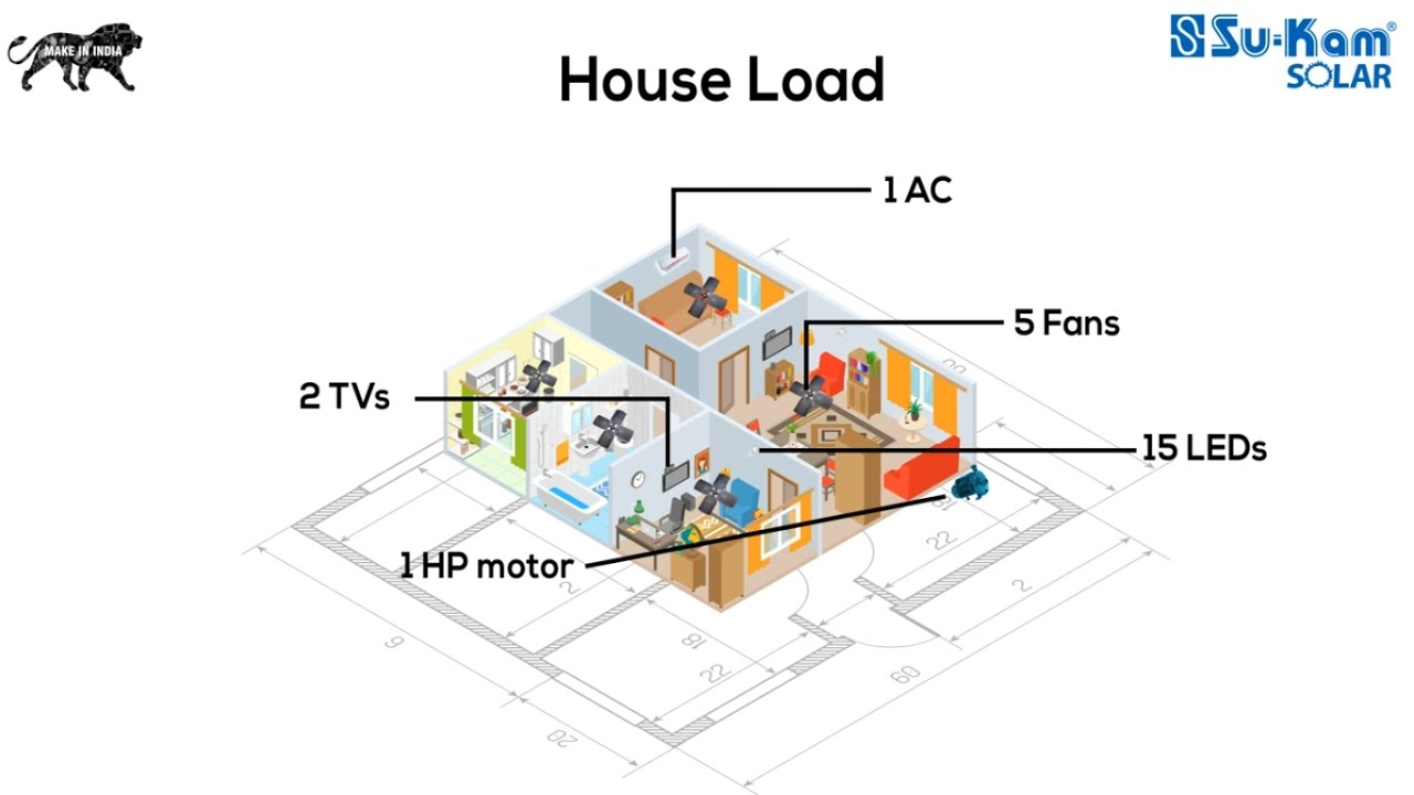 [SCHEMATICS_4PO]   | Inid At Amp T Home Wiring |  |
