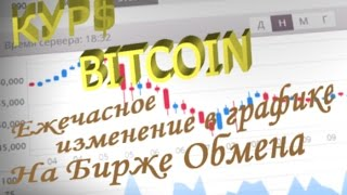 Курс bitcoin График биткоинов для обмена
