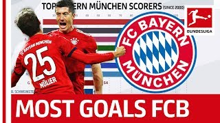 Who is the Top FC Bayern München Goalscorer Since 2000? - Powered by FDOR