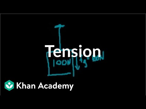 Introduction to tension | Forces and Newton's laws of motion | Physics | Khan Academy