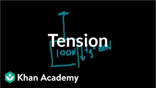 Introduction to Tension