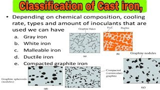 Classification of cast iron, How is cast iron classified?  Explained in English and Hindi.