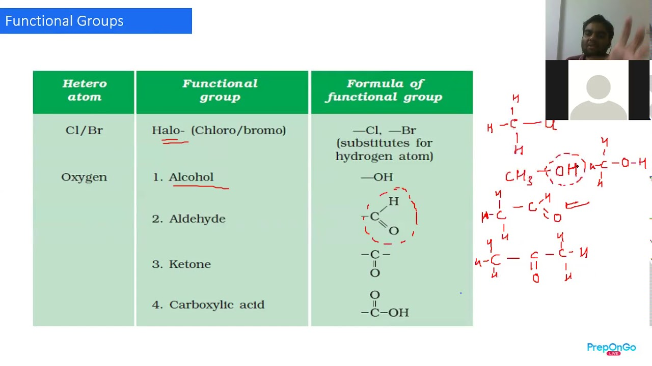 Lecture 3 - Carbon and its Compounds