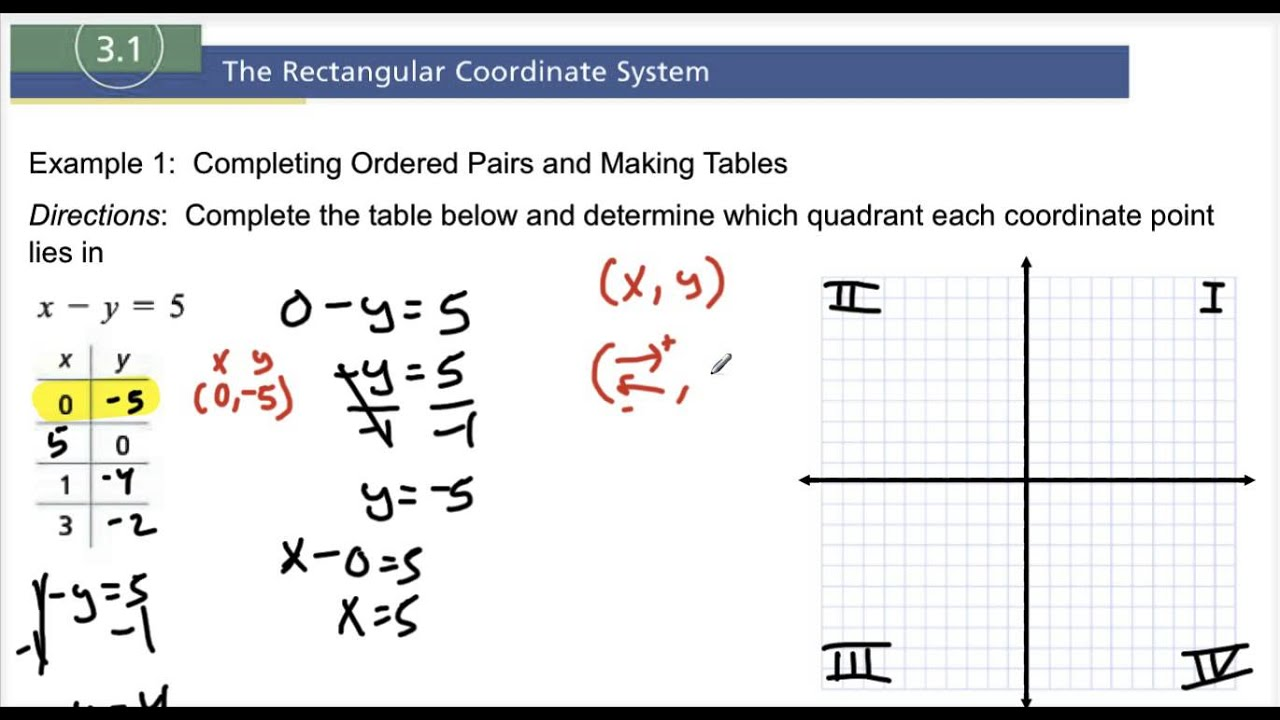 worksheet Single Quadrant Ordered Pairs ordered pairs pictures plotting worksheet functions 31 example 1 completing and making tables youtube watchv uzkhxvyjbm