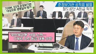기재부, 준정부기관 성적표 발표... 한국철도시설공단 …