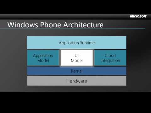 """Windows Phone """"7 in 7"""": The Windows Phone 7 Application Architecture"""