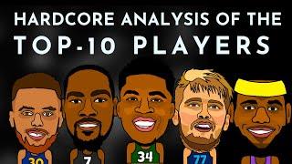 Top 10 NBA plaỳers of 2021