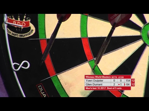 Winmau World Masters Men's Last 16