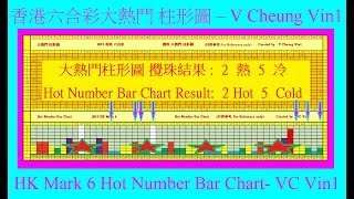 2019 ** *** VV2多寶HKD80 000 000大熱門柱形圖 攪珠結果2熱5 冷 HK Mark 6 VV2 Hot No Bar Chart Result  2Hot 5Cold