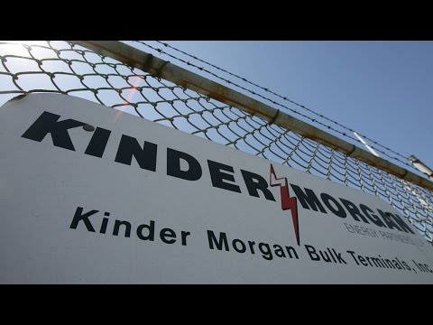Kinder Morgan Down 7% Today - Now Is When You Buy Say Dan Dicker and Jim Cramer