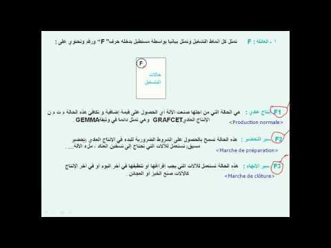 LE GEMMA    دليل دراسة انماط التشغيل والتوقف الجزء1
