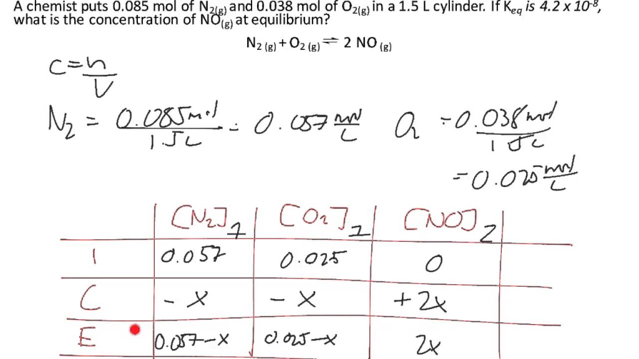 Simplifying assumption rule ice table equilibrium calculations also rh youtube