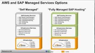 AWS Webcast - Implementing SAP Solutions on the AWS Cloud