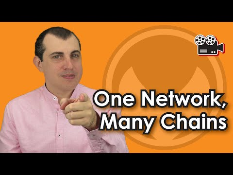 One Network, Many Chains Cryptocurrency Videos on VIRAL CHOP VIDEOS