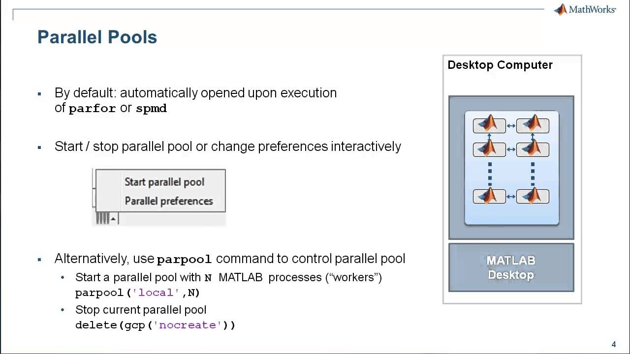 Parallel and GPU Computing Tutorials, Part 3: Quick Success with parfor
