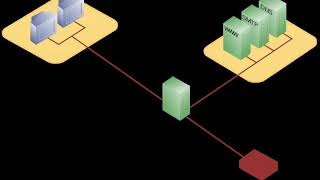 Demilitarized zone (computing) | Wikipedia audio article