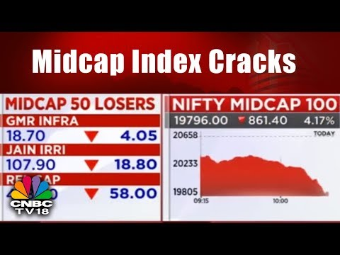 Midcap Index Cracks | Market Under Sell-Off Pressure | CNBC-TV18
