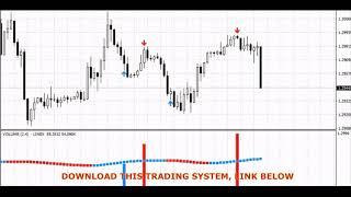 Forex 30 minute strategy Trading System binary options VSA