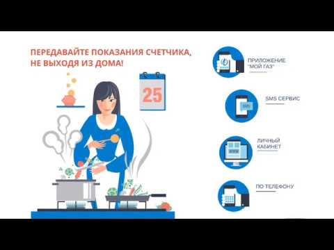 Способы передачи показаний счётчика газа не выходя из дома