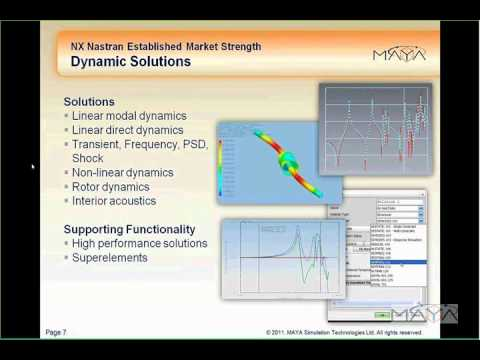 Efficient Composites Structures Analysis using NX Laminate Composites & NX  Nastran (1/5)