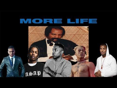 Celebrities Talk About Drake (Kendrick Lamar, A$AP Rocky, XXXTentacion & more)
