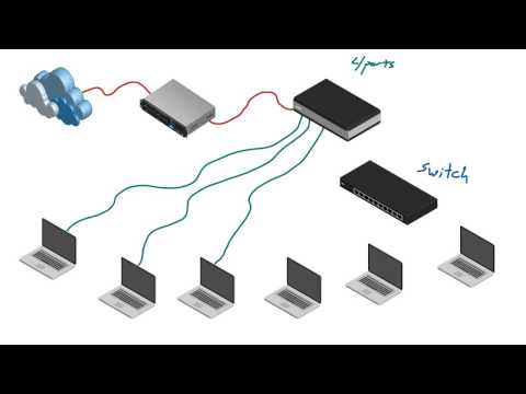 Computer Networking Tutorial - 20 - Switch