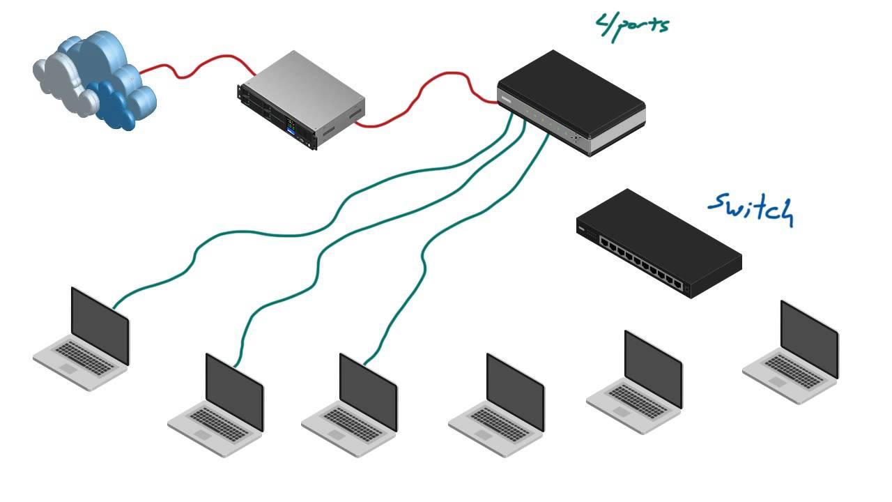 medium resolution of network wiring layout