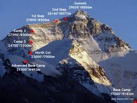 Monte Everest Rutas 3d De Escalada Mount Everest 3d Climbing