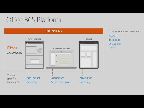 What's new and what's coming for Actionable Messages in Outlook - BRK2195