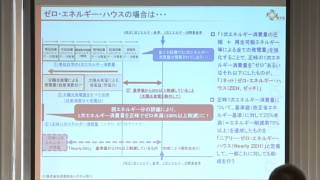 カナディアン・ソーラー・ジャパンでは、注目されるZEH(ゼッチ=ネット...
