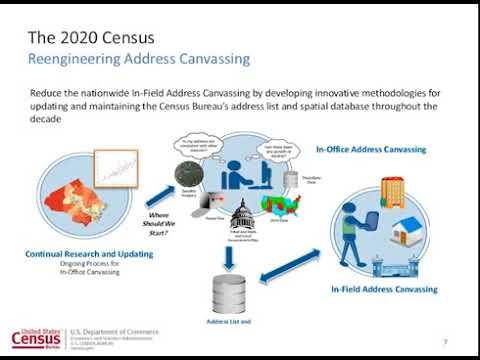 2020 Census Planning Webinar