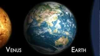 Universo 3D   Comparação: Planetas e Estrelas