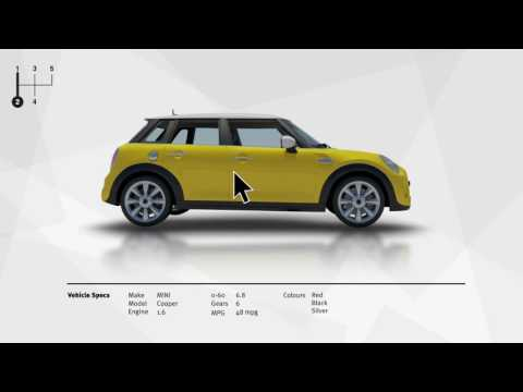 See how vehicle leasing works