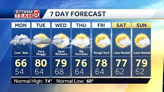 Video: Showers, downpours to start work week