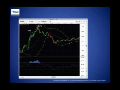 Binary Options Extreme - Forex Strategies - Forex