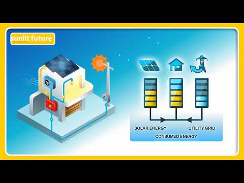 Grid-Tie System and Net-Metering : EXPLAINED
