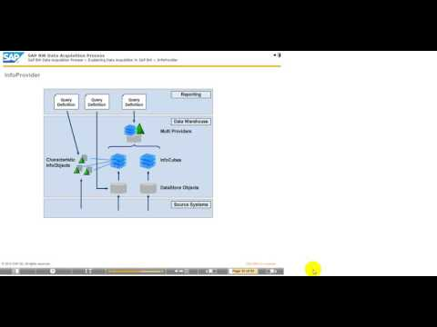 1  SAP BW Data Acquisition Process