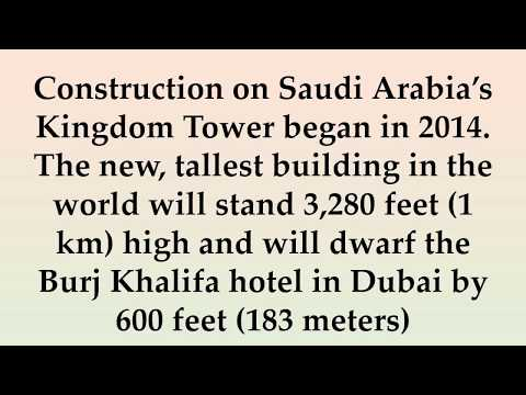 Historical and Cultural Facts about Saudi Arabia